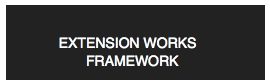 ExtensionWorks Framework For WooCommerce